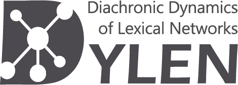 DYLEN: Diachronic Dynamics of Lexical Networks